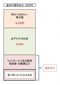 20160825図表2_