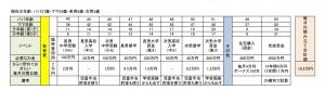 20160825図表1_