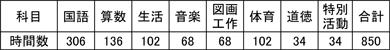 1110_%e8%88%9f%e5%b1%b1%e8%a1%a8_