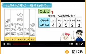 ママノート入稿データ(学研ゼミ)¥解説動画