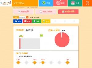 ママノート入稿データ(学研ゼミ)¥少し年齢高めですが、スマートドリルのドリルイメージカットです¥SD_8
